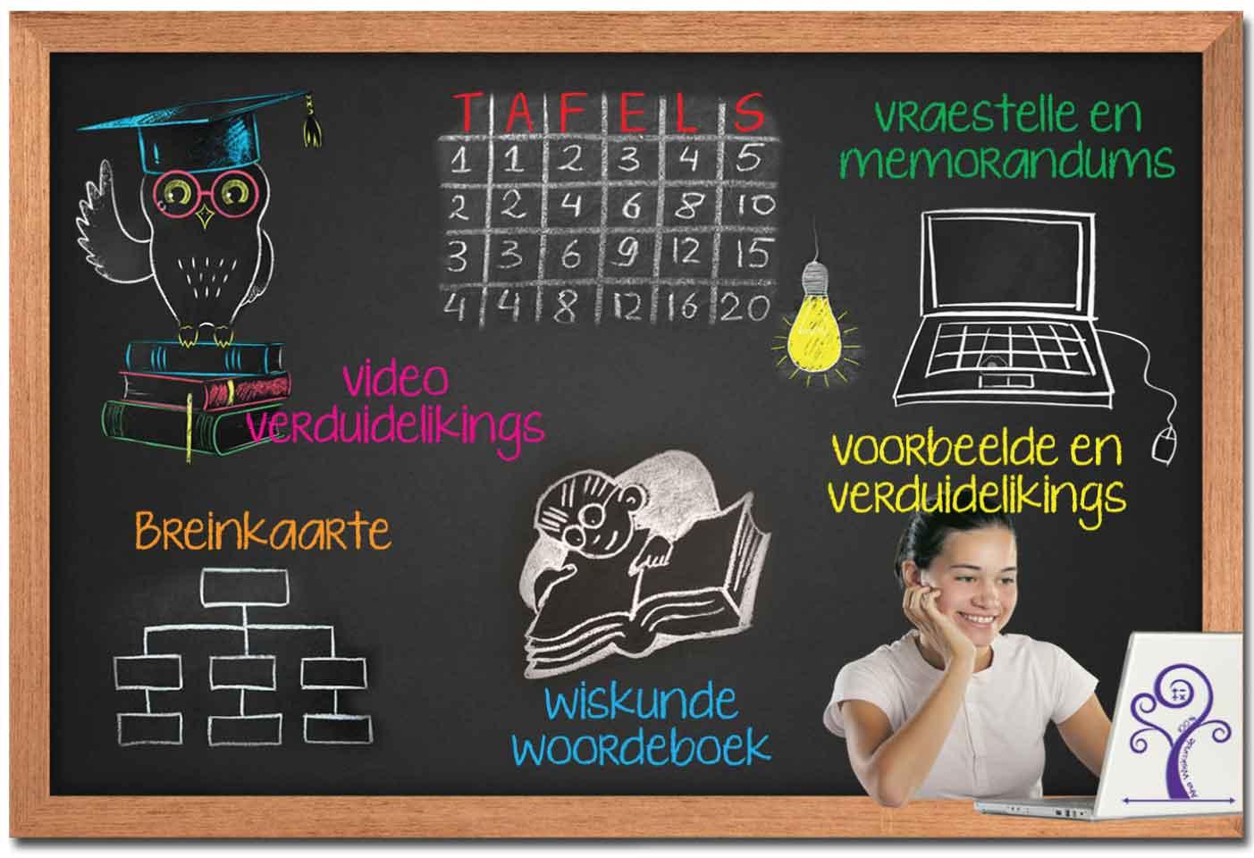 Produkte Aha Wiskunde